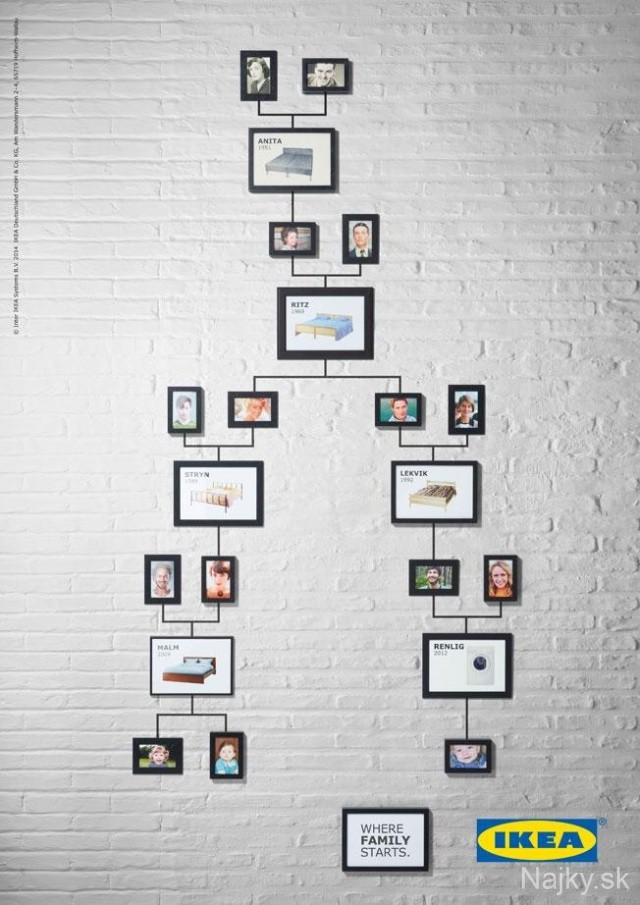ikea-family-tree-1