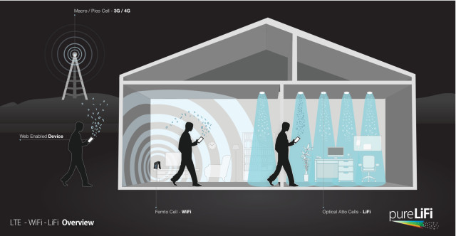 Lte wifi lifi house illustration.jpg