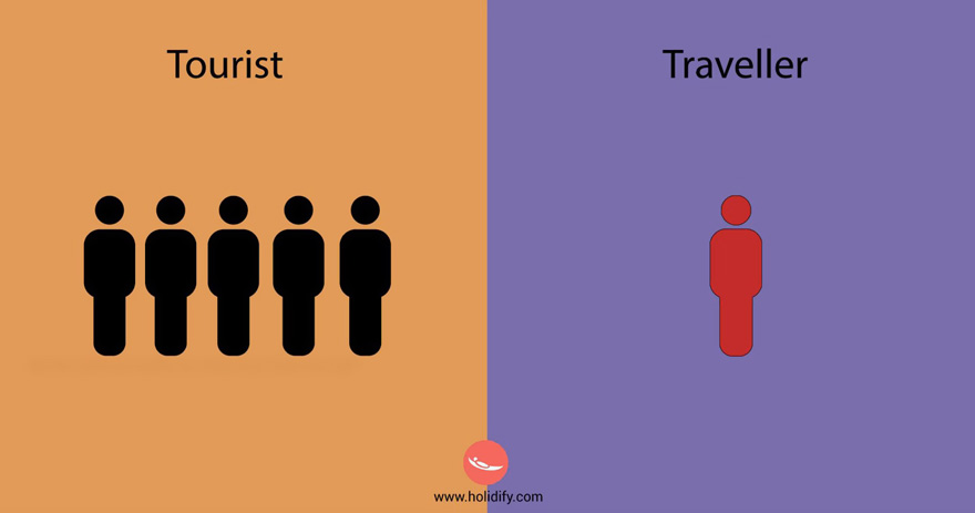 Differences traveler tourist holidify 15__880.jpg