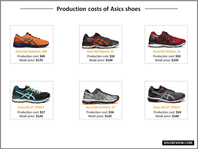 Production_cost_asics_shoe.jpg
