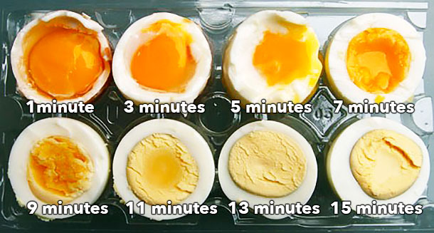 09242009 egg boiling timing.jpg