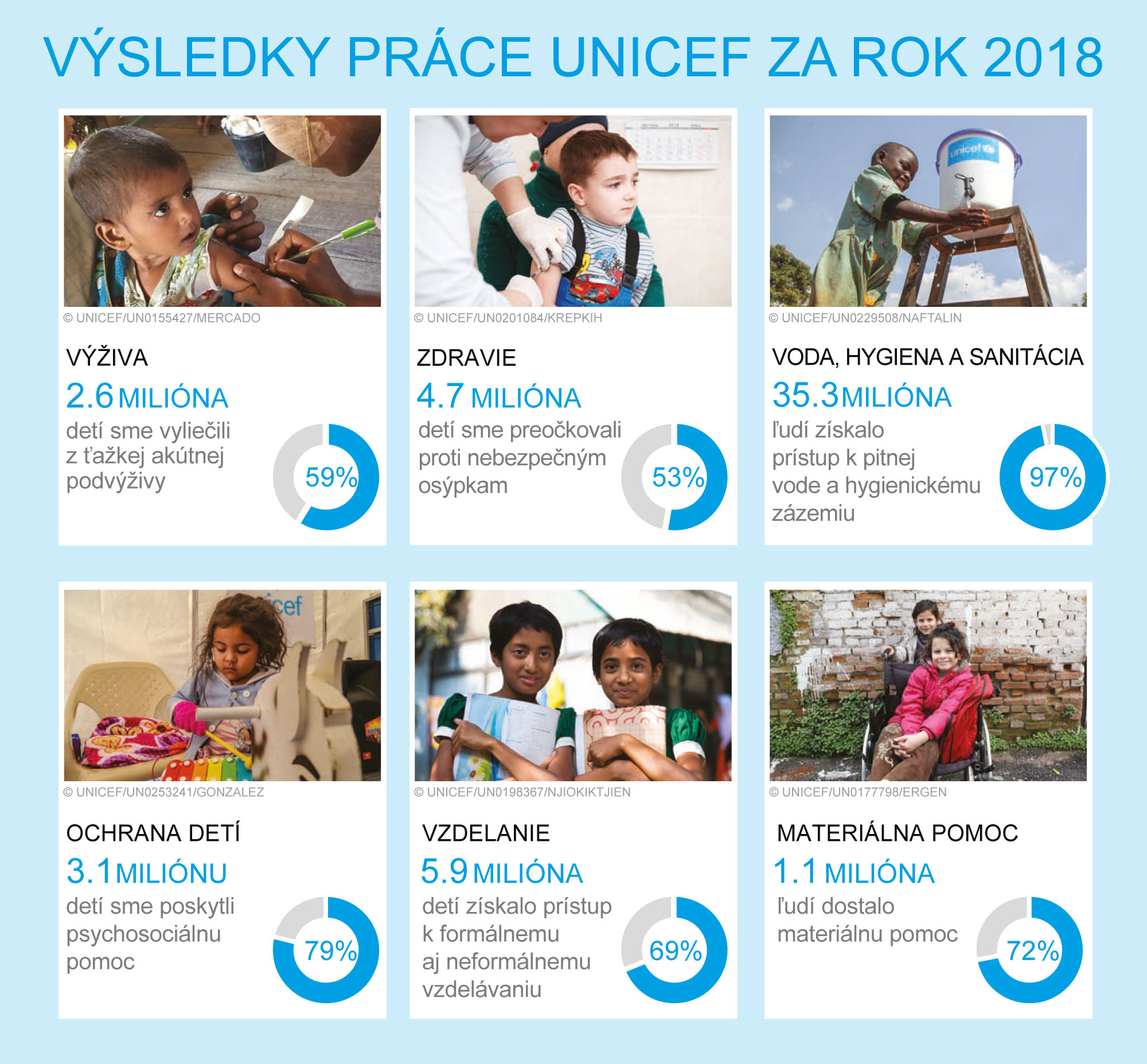 Humanitarian action overview cover 2018 sk.jpg
